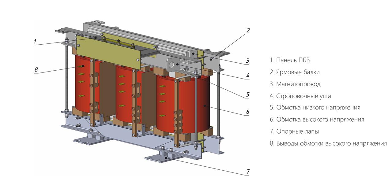 вру-1 шахты схема